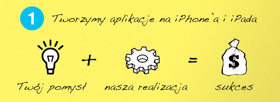 Tworzymy oprogramowanie na iPhone'a i iPad'a